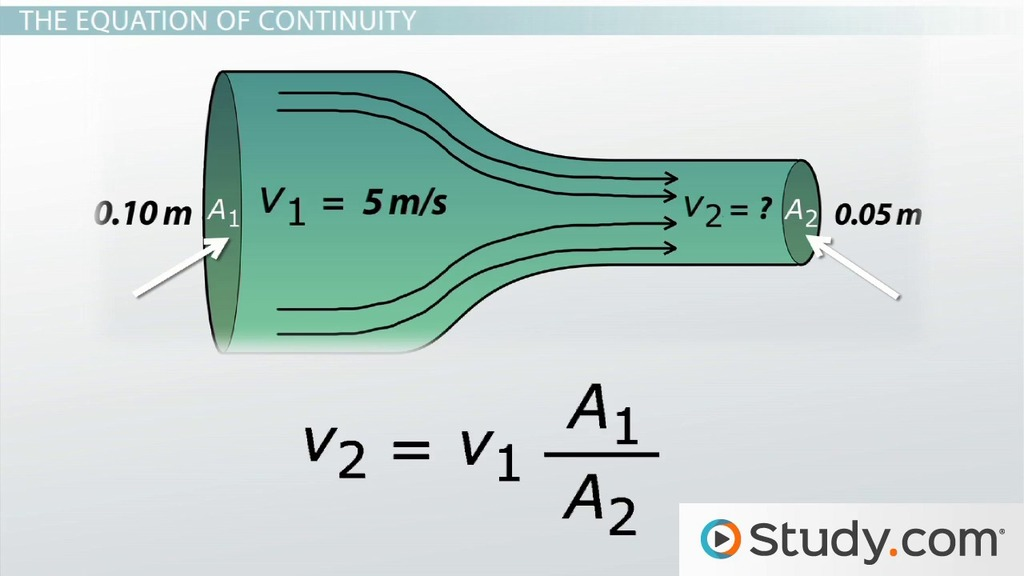 Fluid Mass, Flow Rate and the Continuity Equation - Video  Lesson