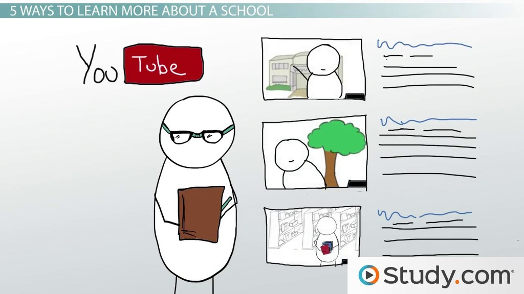 How to Research and Compare Schools Without a College Visit - Video - compare schools college