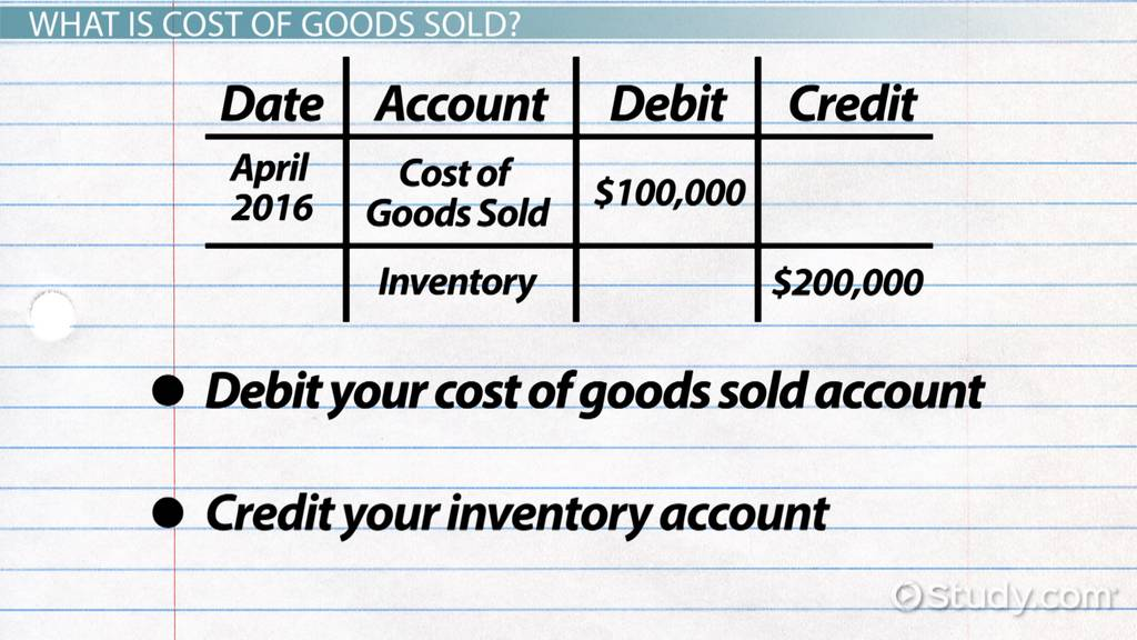 Cost of Goods Sold Journal Entries - Video  Lesson Transcript - income statement inclusions