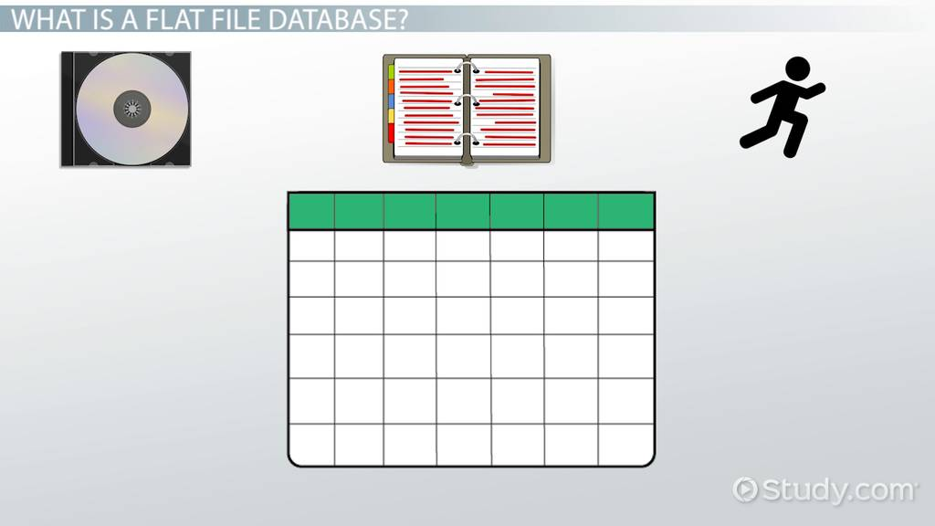 What are Databases? - Examples  Types - Video  Lesson Transcript
