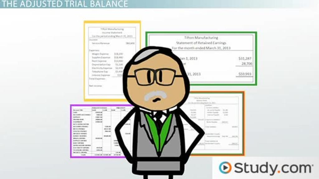 Preparing Financial Statements - Video  Lesson Transcript Study - Sample Simple Income Statement