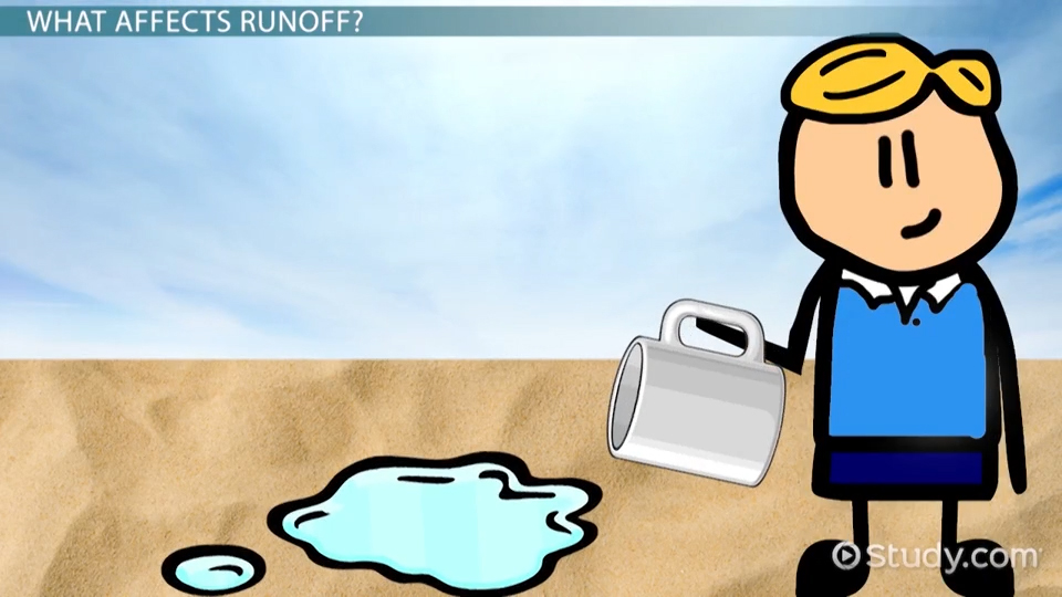 What is Runoff? - Definition  Effects - Video  Lesson Transcript