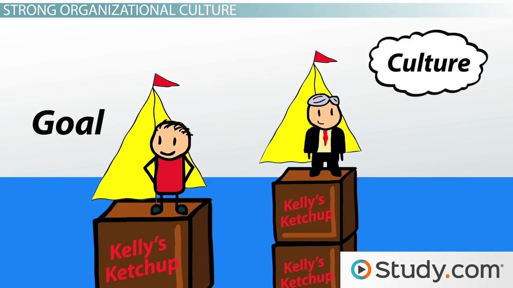 Strong vs Weak Organizational Cultures Examples  Differences - example of weakness of a person