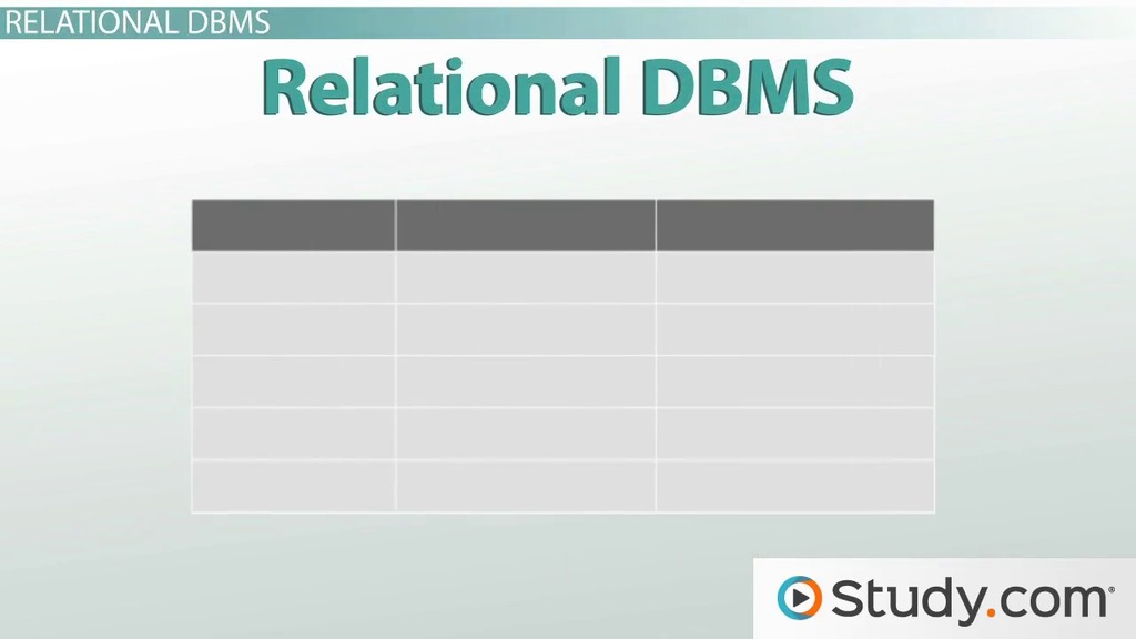 Models of Database Management Systems (DBMS) - Video  Lesson