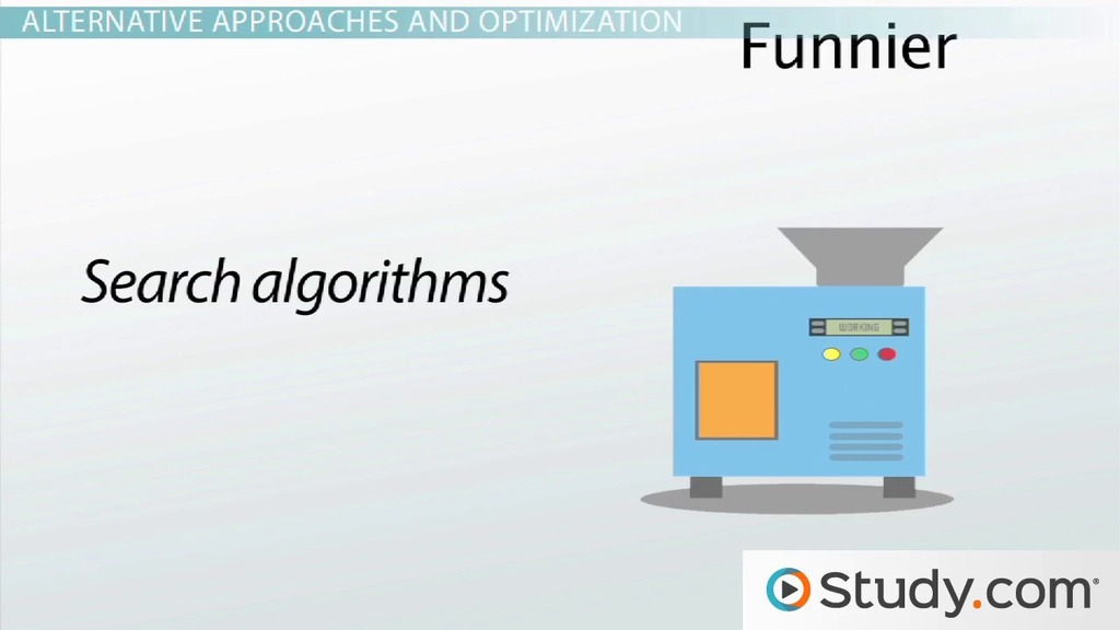 What is a Computer Algorithm? - Design, Examples  Optimization