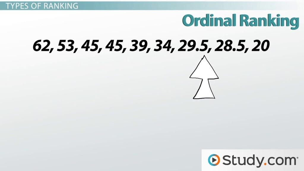 Quiz \ Worksheet - Formula for Population \ Sample Variance - sample variance