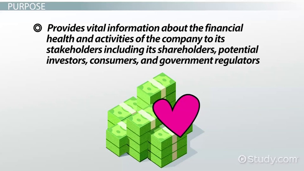 What Is Financial Reporting? - Purpose, Statement Examples