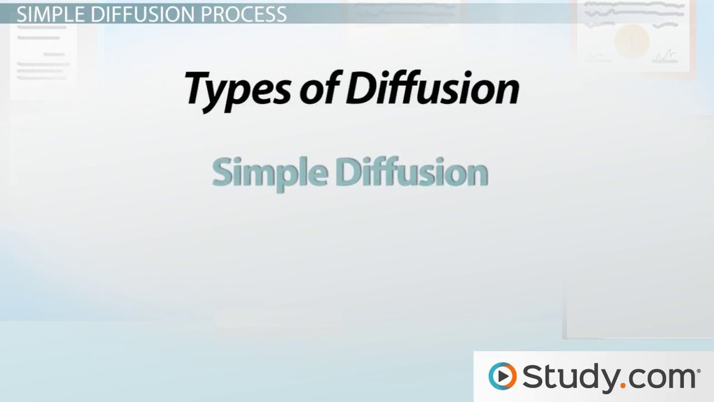 Passive Transport in Cells Simple and Facilitated Diffusion
