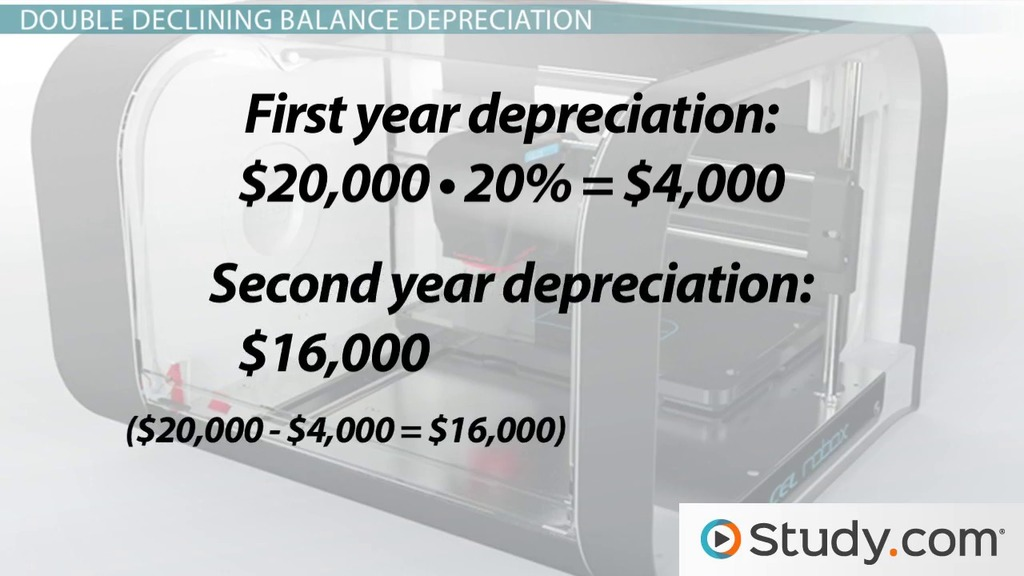 Methods of Depreciation - Video  Lesson Transcript Study - three methods of depreciation