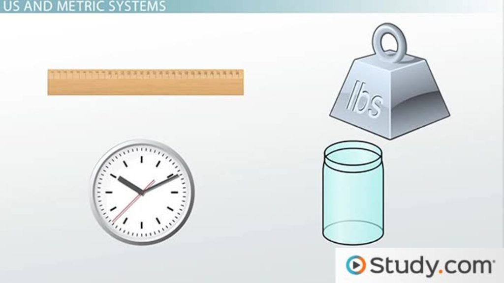 Standard Units of Measurement for Length, Weight, Time  Capacity