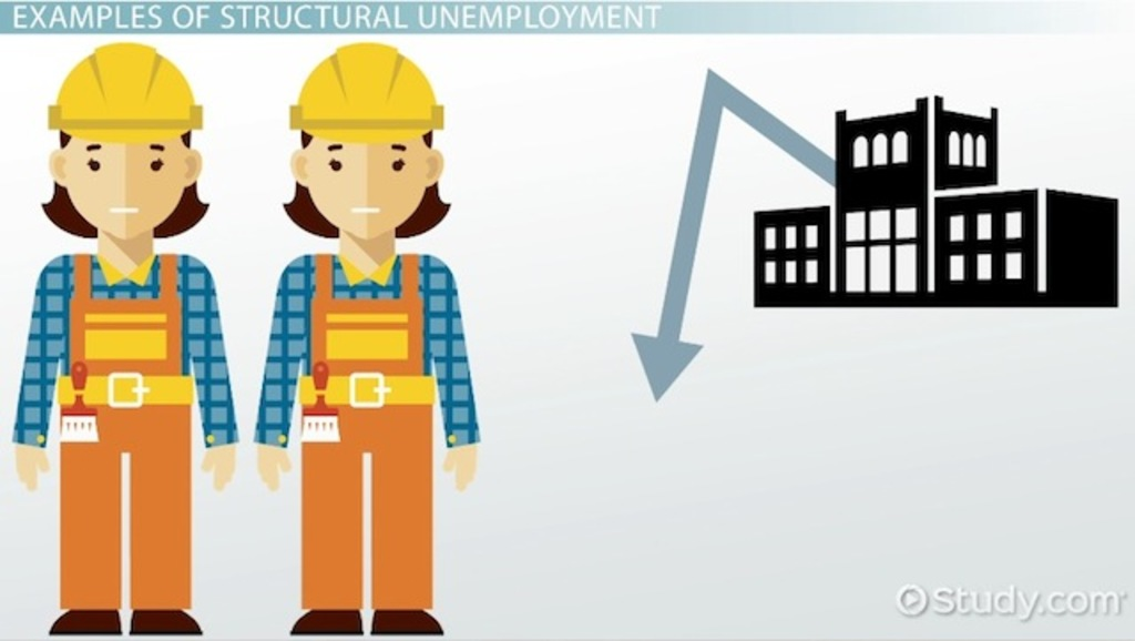 Structural Unemployment Definition, Causes  Examples - Video