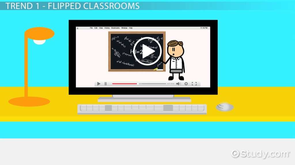 Educational Technology Trends What Teachers Should Know - Video