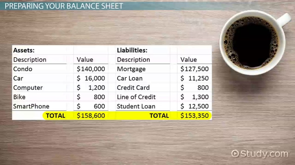 Personal Balance Sheet Uses  Examples - Video  Lesson Transcript - balance sheet preparation examples
