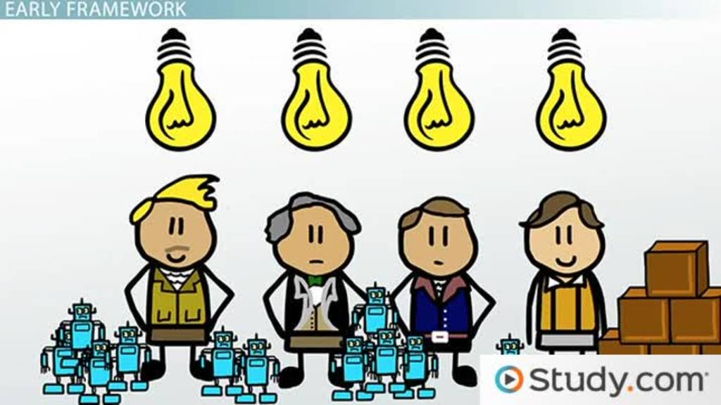 Understanding Organizational Behavior - Videos  Lessons Study