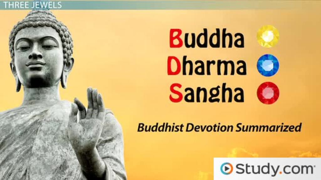 The Triple Gem of Buddhism The Buddha, The Dharma  The Sangha - buddhism powerpoint