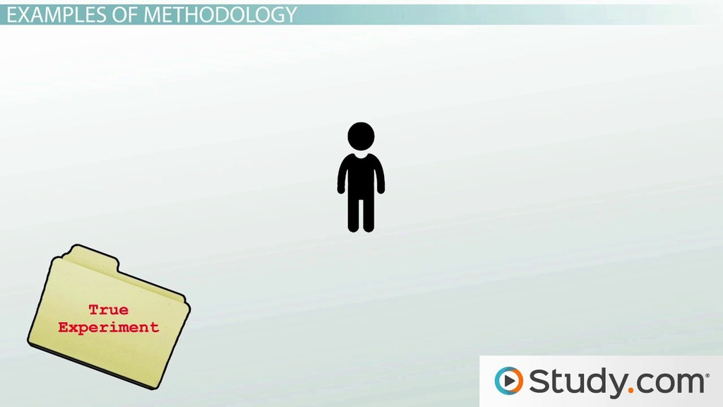The Importance of Understanding Research Methodology - Video
