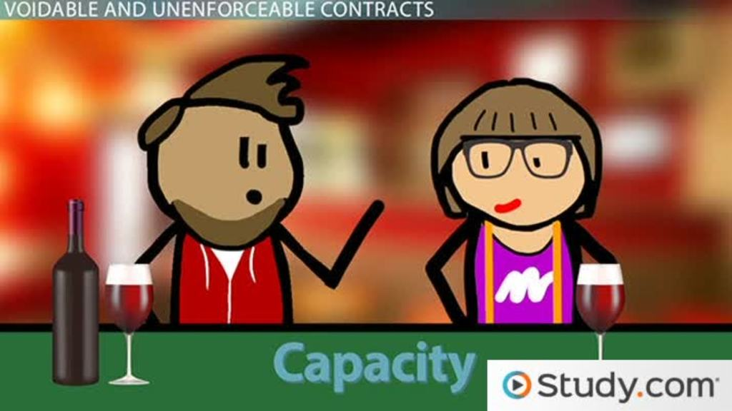 Valid, Void, Voidable, and Unenforceable Contracts - Video  Lesson - contract important elements