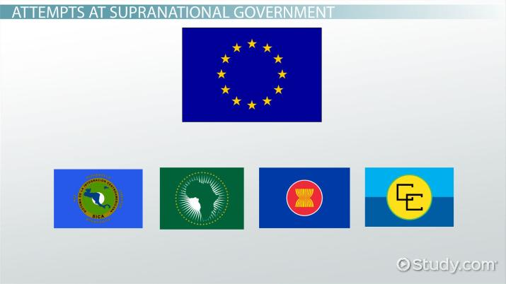 What is a Supranational Government? - Characteristics  Purpose