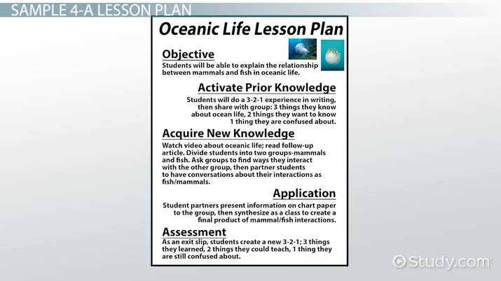 4As Lesson Plan Sample - Video  Lesson Transcript Study