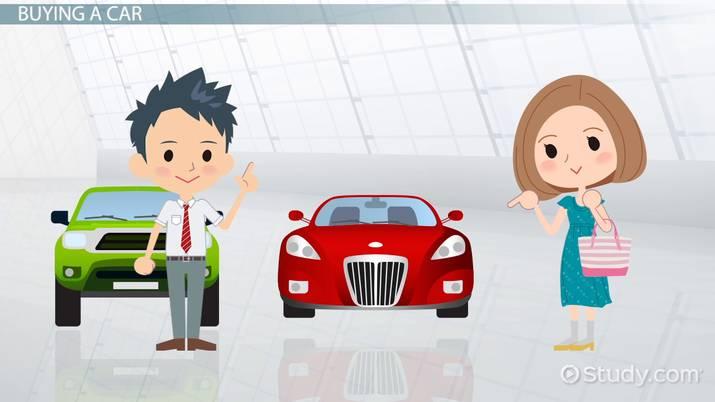 Leasing vs Buying a Car Advantages  Disadvantages - Video