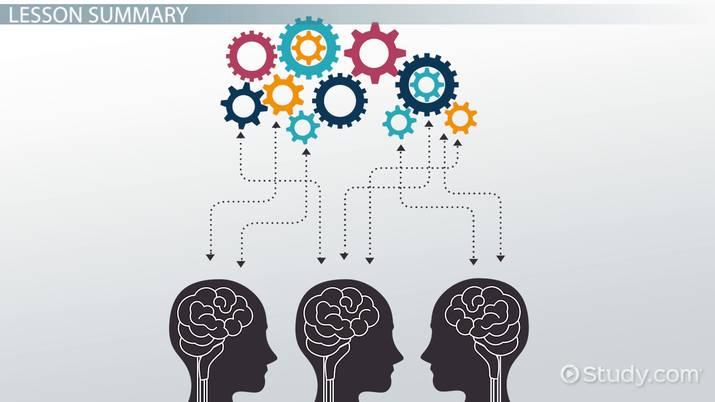 Three Later Approaches Gestalt, Psychoanalysis and Behaviorism