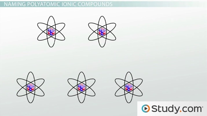 Naming Ionic Compounds Simple Binary, Transition Metal  Polyatomic - poly atomic ions chart