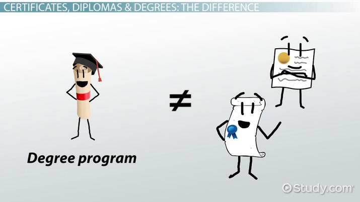 What Is The Difference Between A Certificate Diploma And