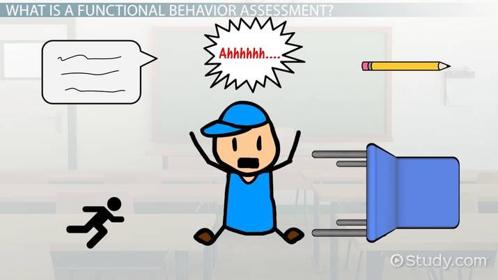 Functional Behavior Assessment Definition  Examples - Video