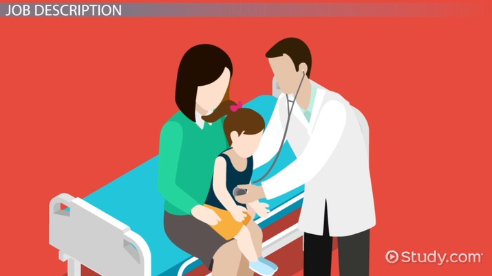 General Pediatrician Job Description, Duties and Requirements - pediatrician job description