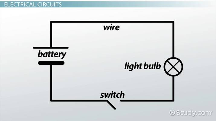 Electric Circuit Diagrams Lesson for Kids - Video  Lesson