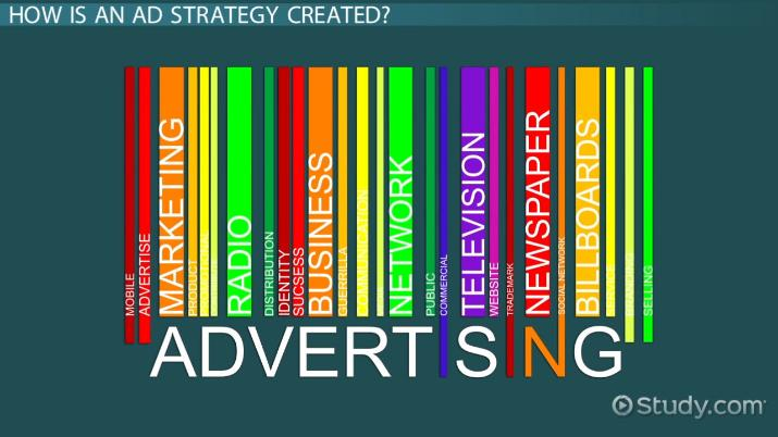 Ad Campaign Strategy  Examples - Video  Lesson Transcript Study - sample advertising timeline