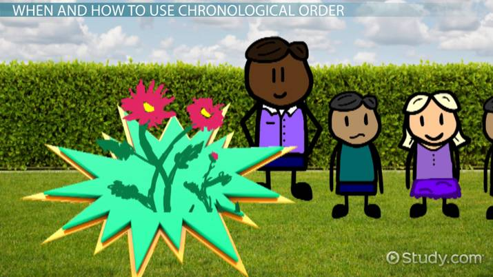 What is Chronological Order? - Definition  Example - Video  Lesson