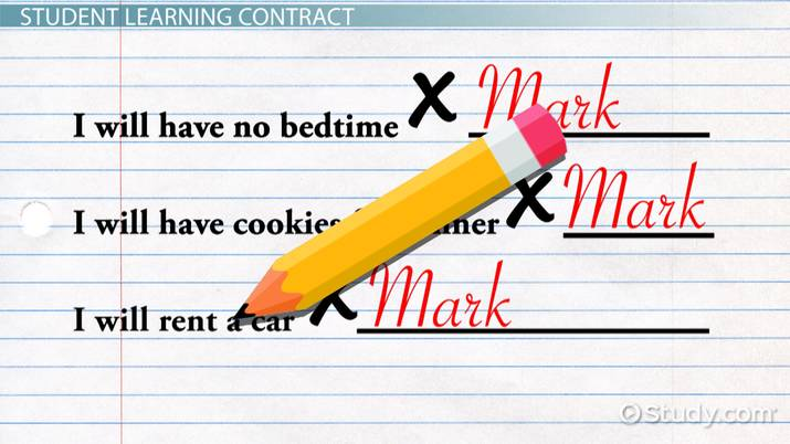 Student Learning Contract Examples and Template - Video  Lesson