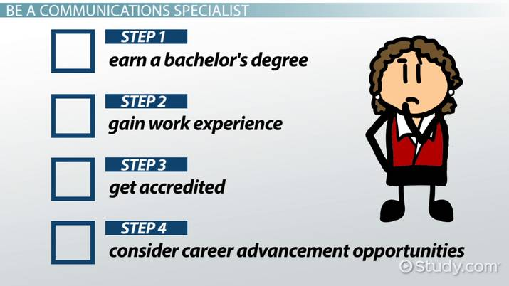Become a Communications Specialist Education and Career Roadmap