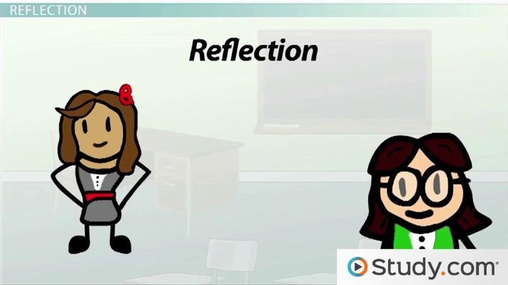 Becoming an Effective Teacher - Video  Lesson Transcript Study