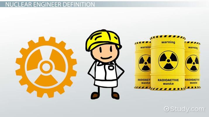Nuclear Engineer Job Description  Requirements