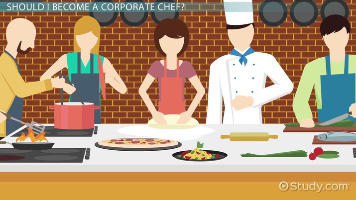 Become a Corporate Chef Education and Career Roadmap