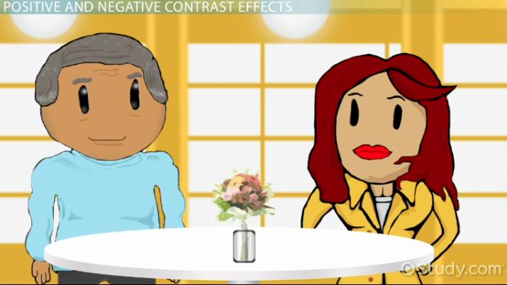 Contrast Effect Definition  Example - Video  Lesson Transcript