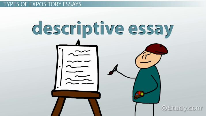 Expository Essays Types, Characteristics  Examples - Video
