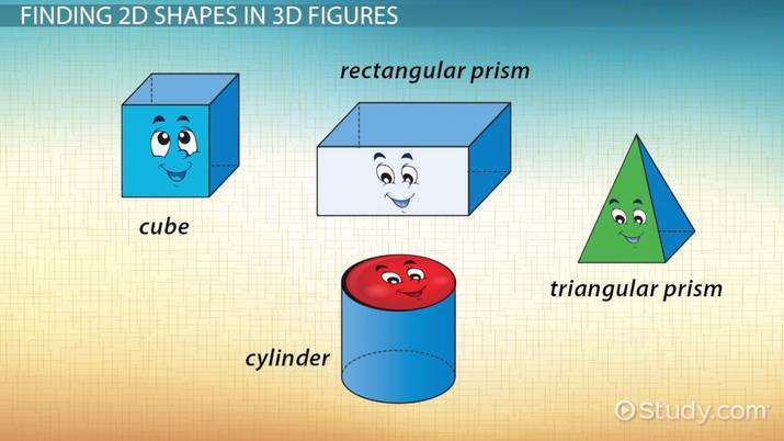 Identifying 2D Shapes in 3D Figures Lesson for Kids - Video