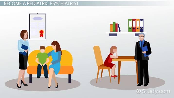 How to Become a Pediatric Psychiatrist Education and Career Roadmap - psychiatrist job description