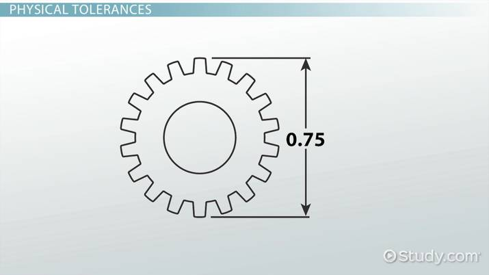 Tolerance in Engineering Definition, Limits  Types