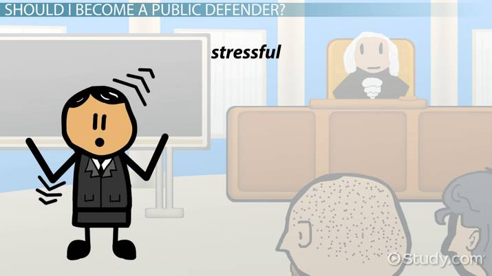 Become a Public Defender Education and Career Roadmap
