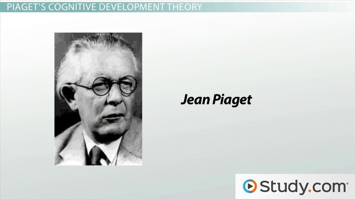 Pioneers in Human Development Theory Freud, Piaget  Jung - Video