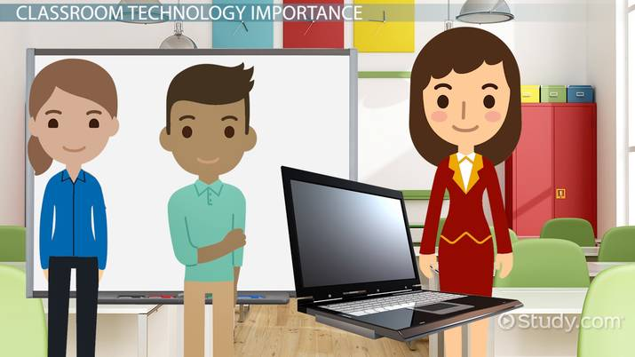 The Importance of Technology in the Classroom - Video  Lesson