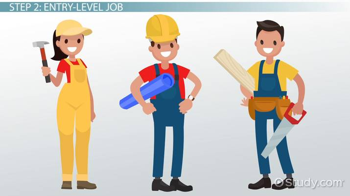 Be a Trim Carpenter Job Description, Duties and Requirements
