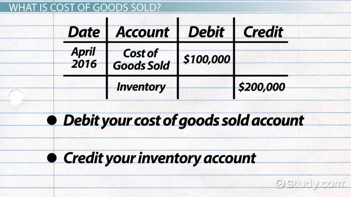 Cost of Goods Sold Journal Entries - Video  Lesson Transcript