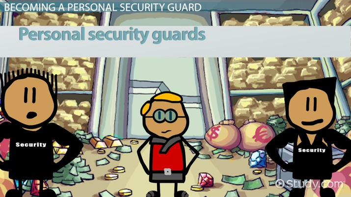 How to Become a Personal Security Guard Career Roadmap