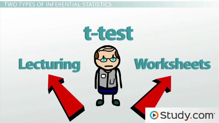 Inferential Statistics for Psychology Studies - Video  Lesson
