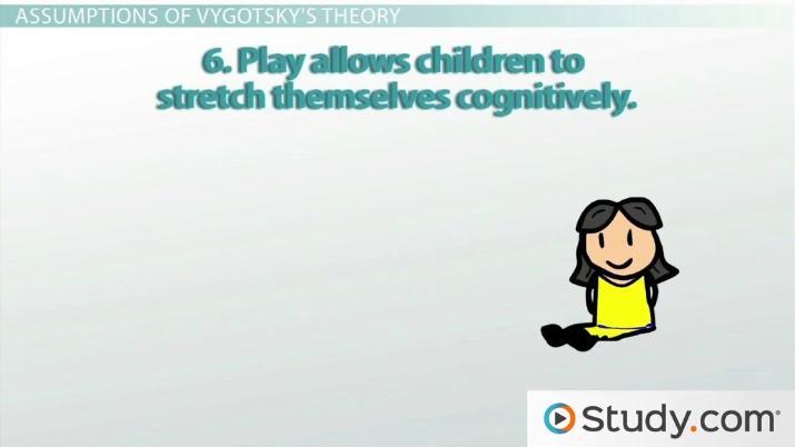 Lev Vygotsky\u0027s Theory of Cognitive Development - Video  Lesson